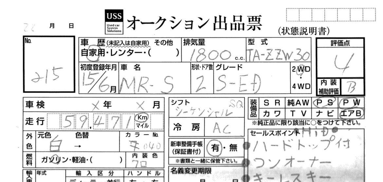 Оценки японских аукционов